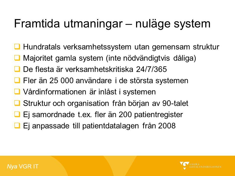 Nya VGR IT Framtida utmaningar – nuläge system  Hundratals verksamhetssystem utan gemensam struktur  Majoritet gamla system (inte nödvändigtvis dåli