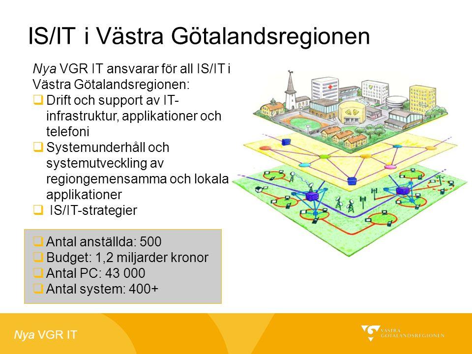 Nya VGR IT IS/IT i Västra Götalandsregionen Nya VGR IT ansvarar för all IS/IT i Västra Götalandsregionen:  Drift och support av IT- infrastruktur, ap