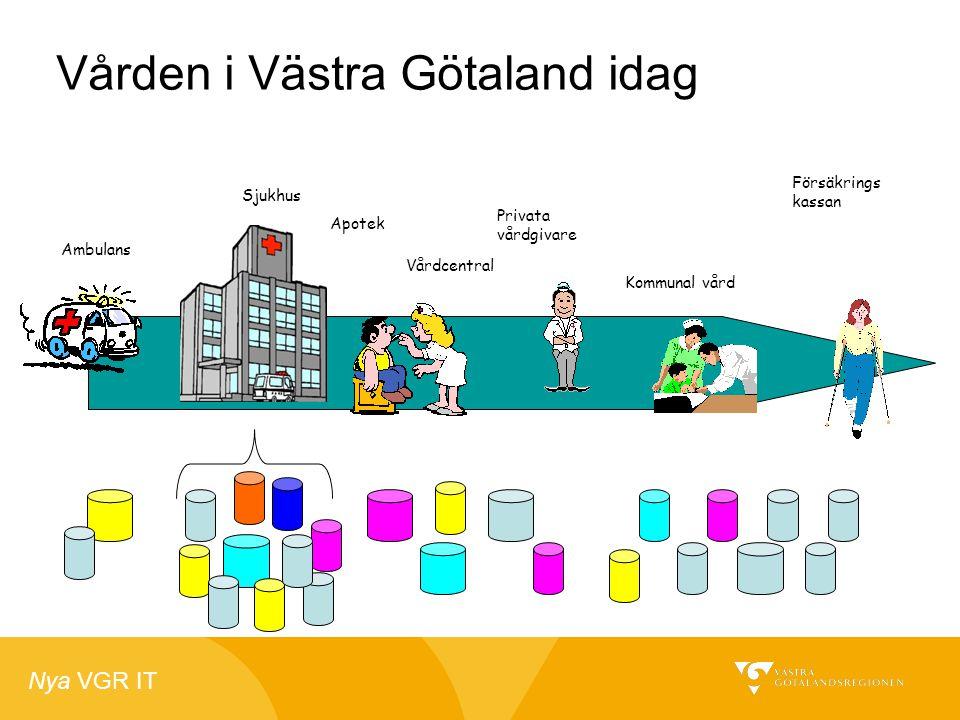 Nya VGR IT Vårdcentral Apotek Ambulans Sjukhus Försäkrings kassan Kommunal vård Privata vårdgivare Sjukhus Vården i Västra Götaland idag