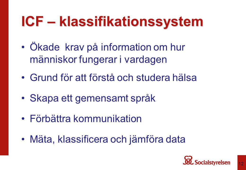 ICF – klassifikationssystem •Ökade krav på information om hur människor fungerar i vardagen •Grund för att förstå och studera hälsa •Skapa ett gemensa