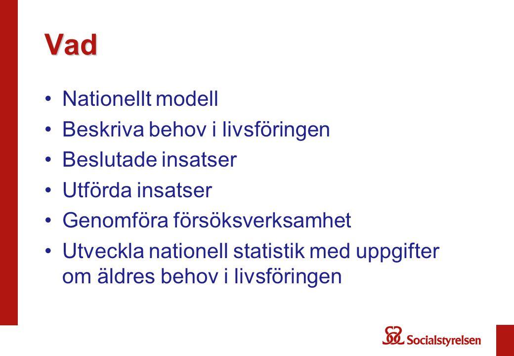 Hälsotillstånd OmgivningsfaktorerPersonliga faktorer Kroppsfunktion & struktur Aktivitet Delaktighet ICF – modell ICF – modell