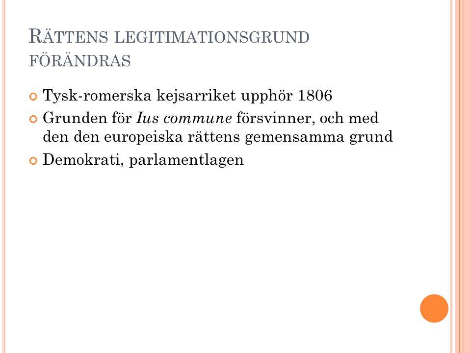 R ÄTTENS LEGITIMATIONSGRUND FÖRÄNDRAS Tysk-romerska kejsarriket upphör 1806 Grunden för Ius commune försvinner, och med den den europeiska rättens gem