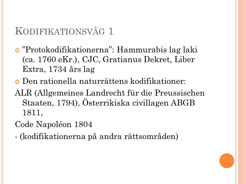"K ODIFIKATIONSVÅG 1 ""Protokodifikationerna"": Hammurabis lag laki (ca. 1760 eKr.), CJC, Gratianus Dekret, Liber Extra, 1734 års lag Den rationella natu"