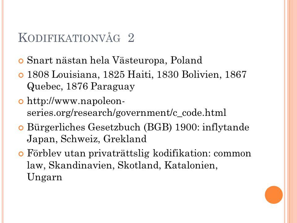 K ODIFIKATIONVÅG 2 Snart nästan hela Västeuropa, Poland 1808 Louisiana, 1825 Haiti, 1830 Bolivien, 1867 Quebec, 1876 Paraguay http://www.napoleon- ser