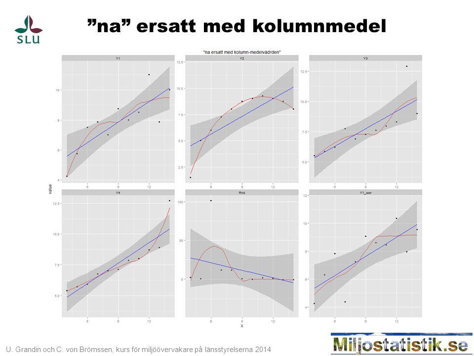 """U. Grandin och C. von Brömssen, kurs för miljöövervakare på länsstyrelserna 2014 """"na"""" ersatt med kolumnmedel"""