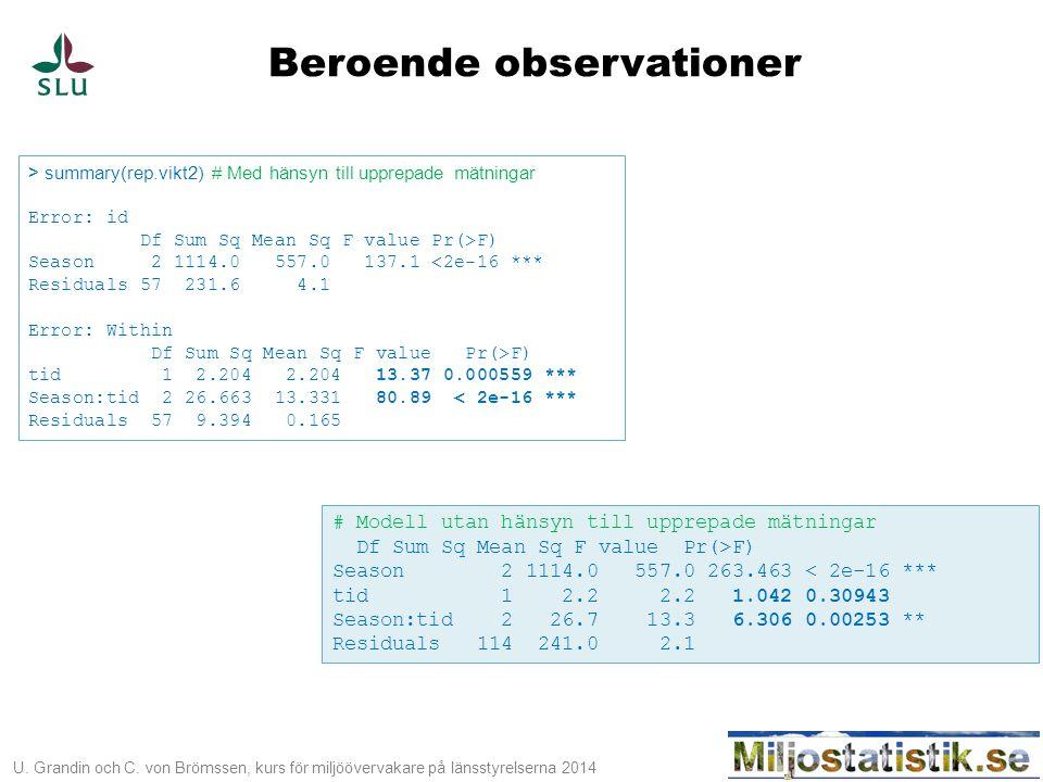 U. Grandin och C. von Brömssen, kurs för miljöövervakare på länsstyrelserna 2014 Beroende observationer > summary(rep.vikt2) # Med hänsyn till upprepa