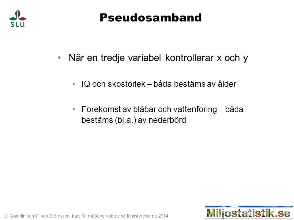 U. Grandin och C. von Brömssen, kurs för miljöövervakare på länsstyrelserna 2014 Pseudosamband •När en tredje variabel kontrollerar x och y •IQ och sk