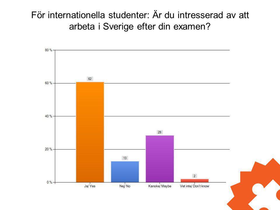 För internationella studenter: Är du intresserad av att arbeta i Sverige efter din examen?