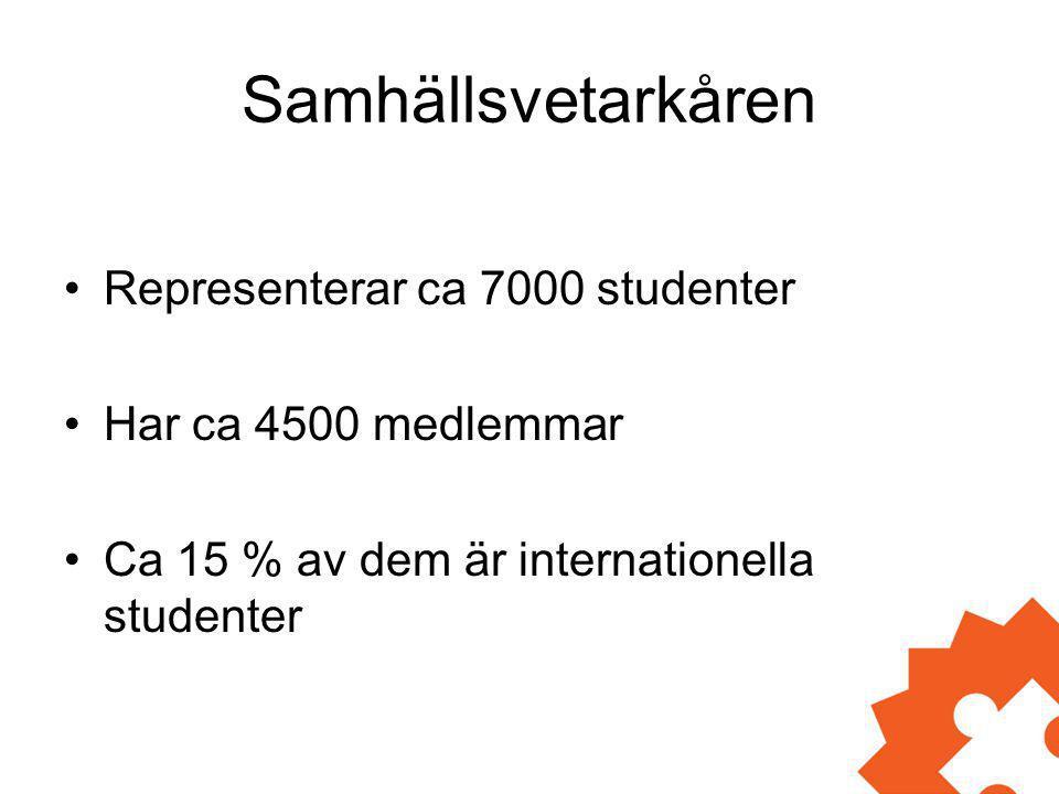 Samhällsvetarkåren •Representerar ca 7000 studenter •Har ca 4500 medlemmar •Ca 15 % av dem är internationella studenter