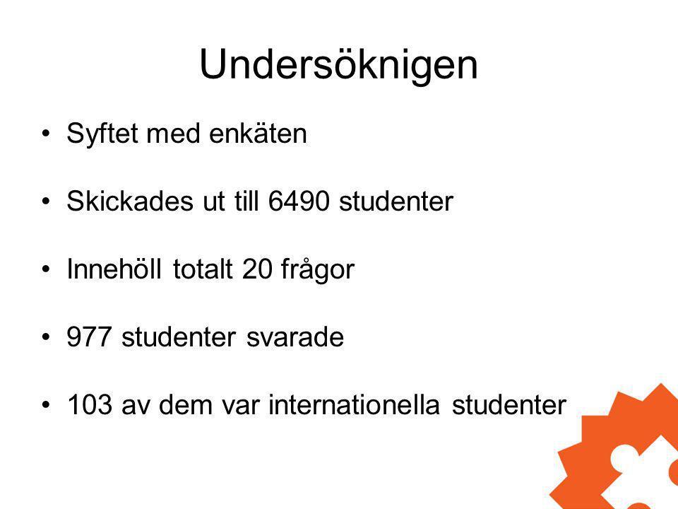 Undersöknigen •Syftet med enkäten •Skickades ut till 6490 studenter •Innehöll totalt 20 frågor •977 studenter svarade •103 av dem var internationella