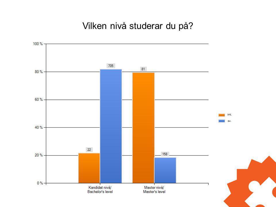 Vilken nivå studerar du på?