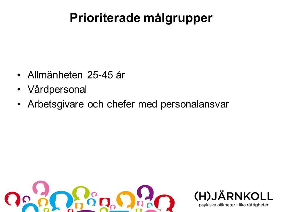 Prioriterade målgrupper •Allmänheten 25-45 år •Vårdpersonal •Arbetsgivare och chefer med personalansvar