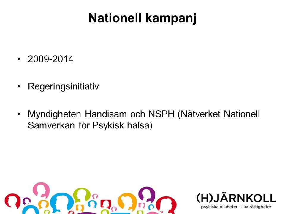 Nationell kampanj •2009-2014 •Regeringsinitiativ •Myndigheten Handisam och NSPH (Nätverket Nationell Samverkan för Psykisk hälsa)