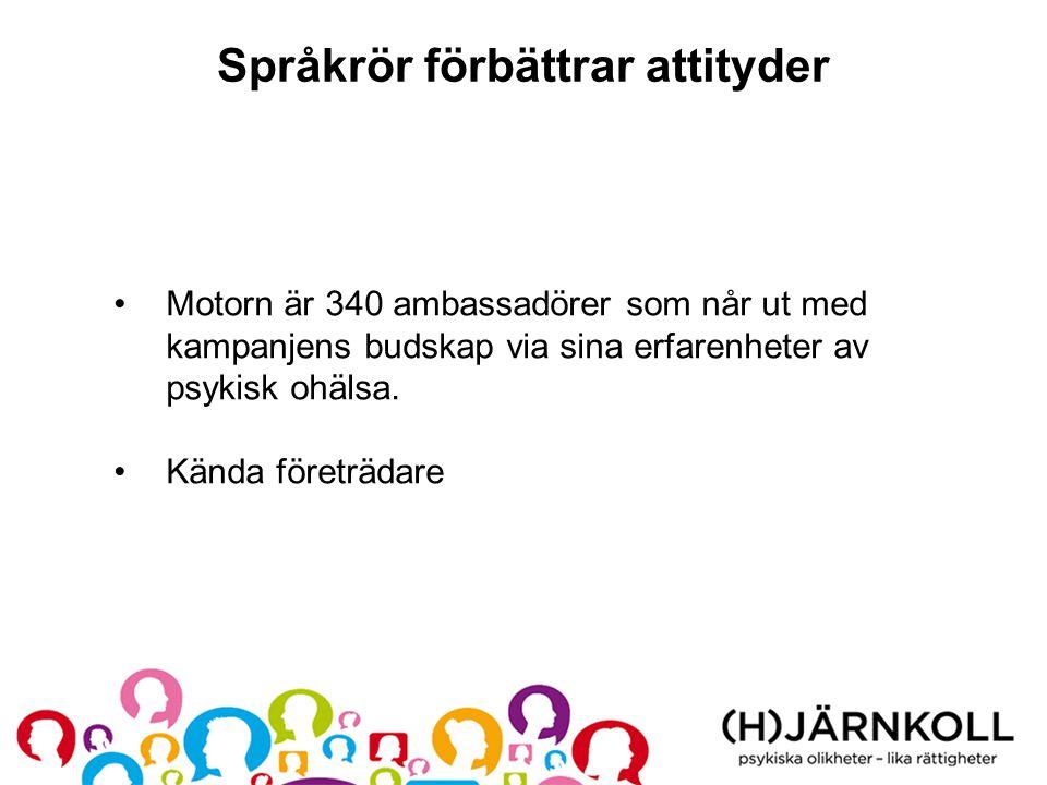 Språkrör förbättrar attityder •Motorn är 340 ambassadörer som når ut med kampanjens budskap via sina erfarenheter av psykisk ohälsa.