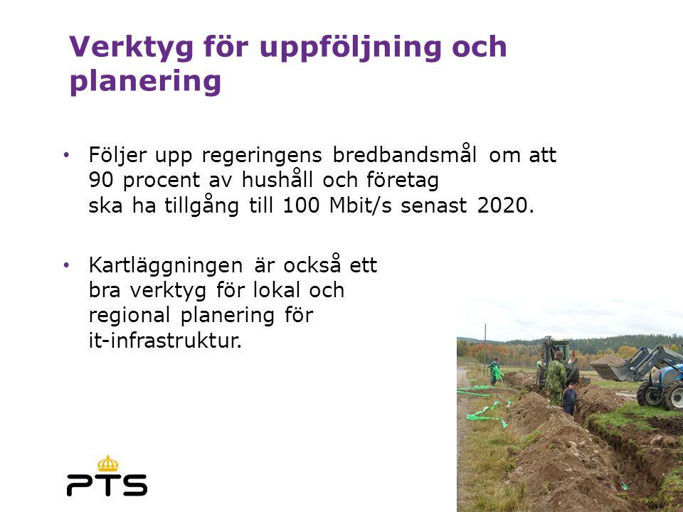 Verktyg för uppföljning och planering • Följer upp regeringens bredbandsmål om att 90 procent av hushåll och företag ska ha tillgång till 100 Mbit/s senast 2020.