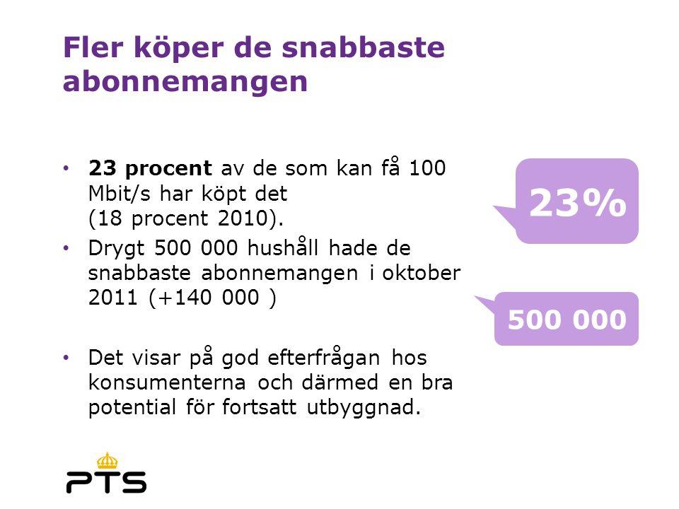 Fler köper de snabbaste abonnemangen • 23 procent av de som kan få 100 Mbit/s har köpt det (18 procent 2010). • Drygt 500 000 hushåll hade de snabbast