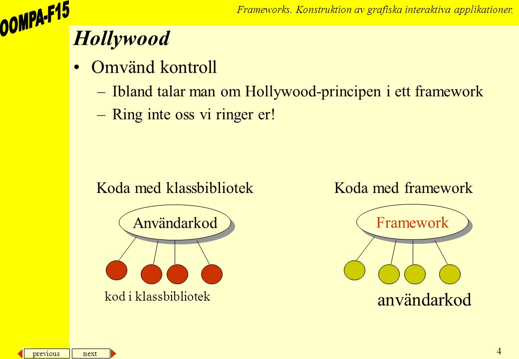 previous next 5 Frameworks.Konstruktion av grafiska interaktiva applikationer.