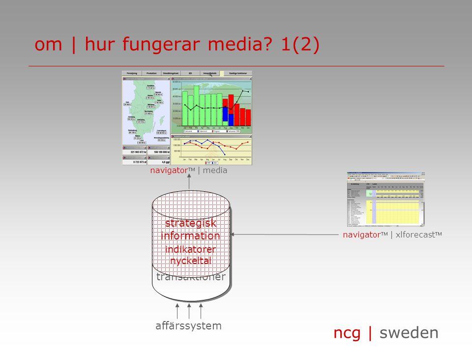 ncg | sweden om | hur fungerar media? 1(2) affärssystem navigator | media navigator | xlforecast transaktioner strategisk information indikatorer n