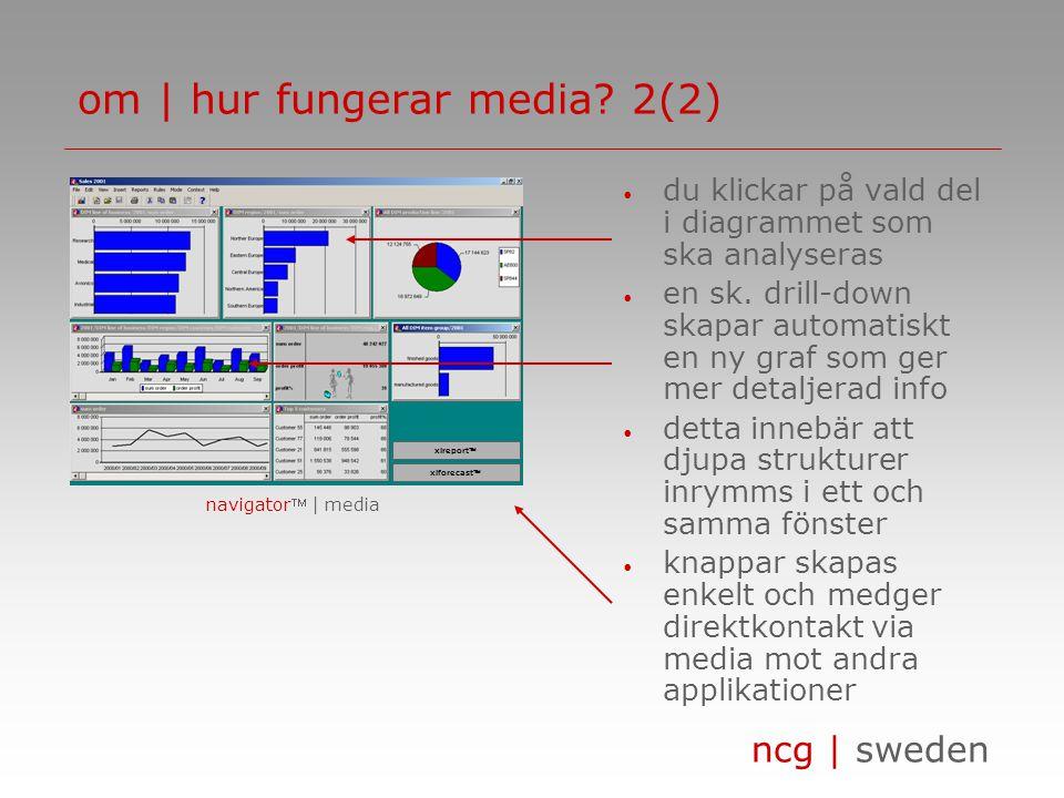 ncg | sweden xlreport xlforecast • du klickar på vald del i diagrammet som ska analyseras • en sk. drill-down skapar automatiskt en ny graf som ger
