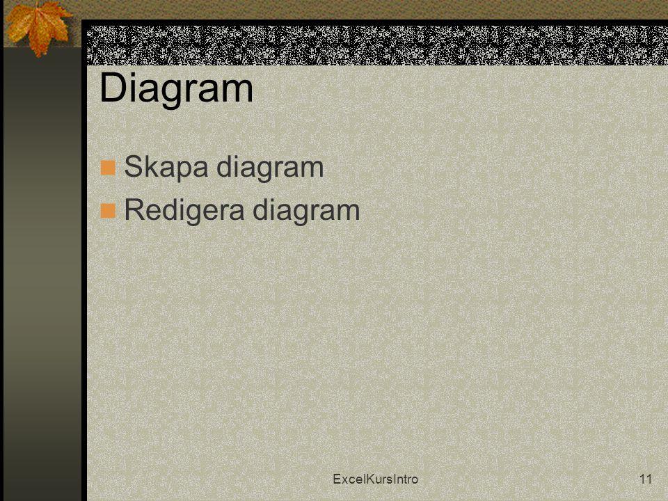 ExcelKursIntro11 Diagram  Skapa diagram  Redigera diagram
