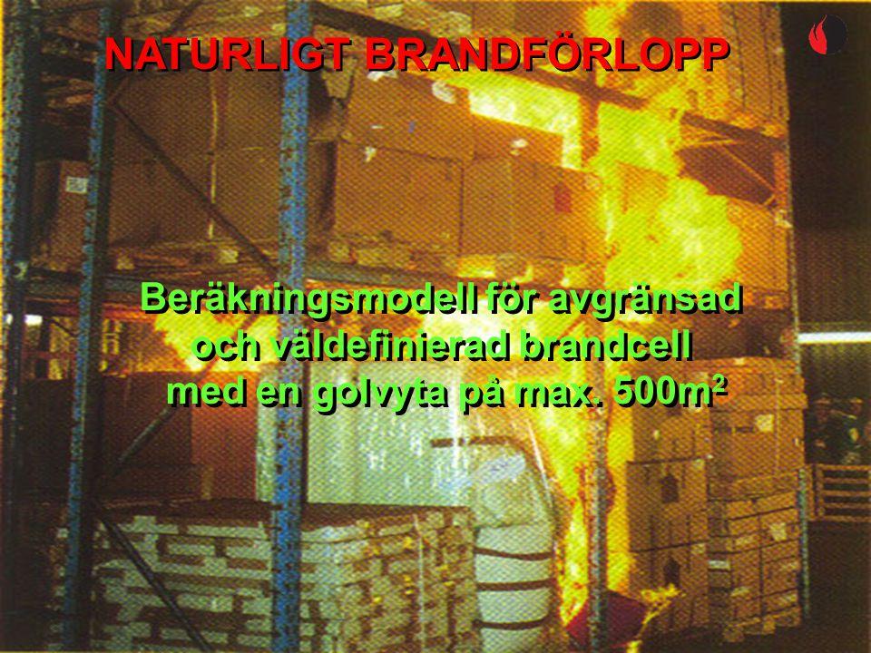 ISO-brand T = 345 log 10 ( 480t + 1 ) + T o Flamfas Antändningsfas Avsvalningsfas Naturlig brand oC oC oC oC min.