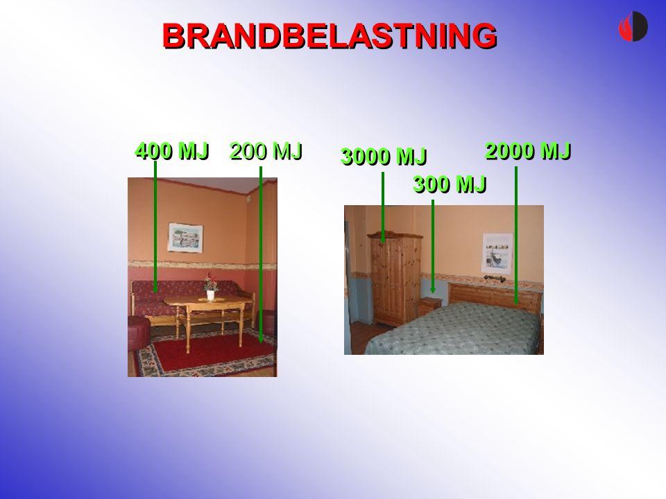 Stålkonstruktionen är brandisolerad med NOVATHERM 4FR och toppfärg ……………………………………………………...