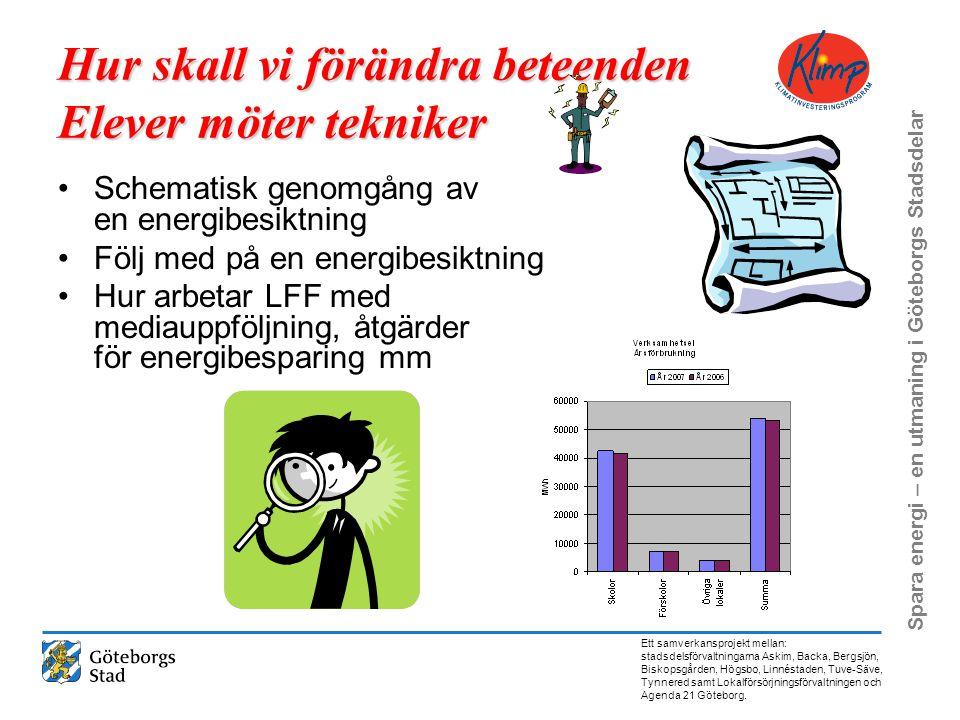 Spara energi – en utmaning i Göteborgs Stadsdelar Ett samverkansprojekt mellan: stadsdelsförvaltningarna Askim, Backa, Bergsjön, Biskopsgården, Högsbo