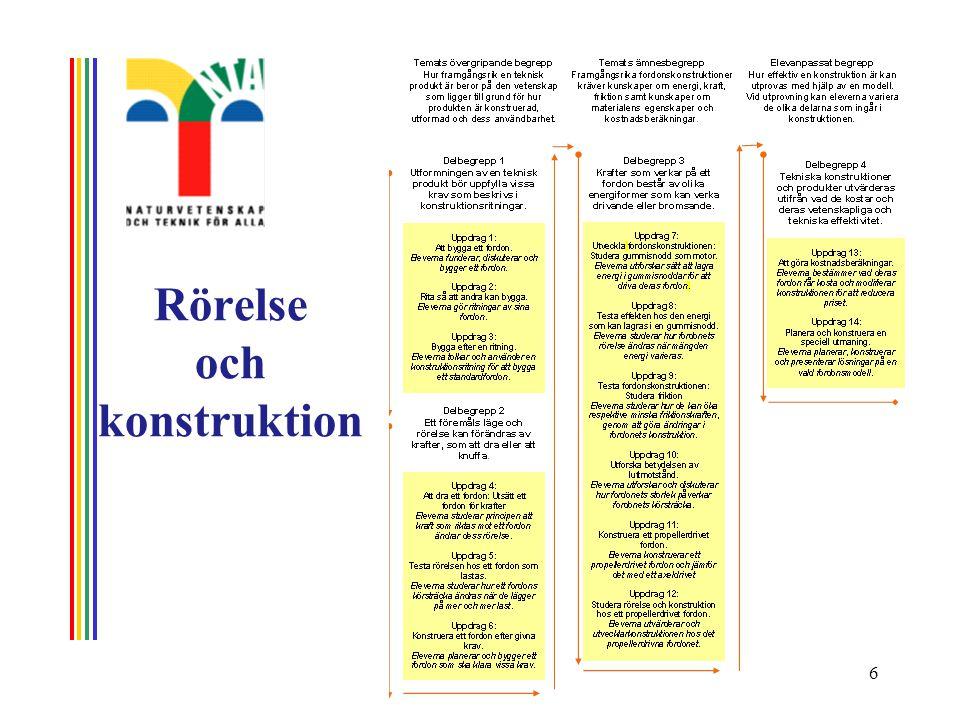6 Rörelse och konstruktion
