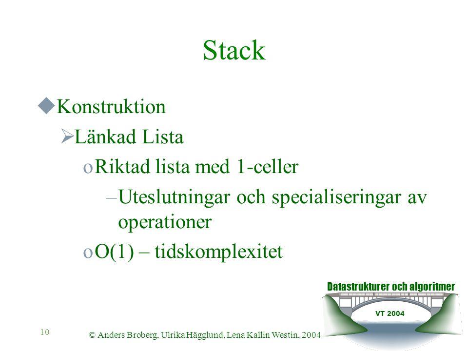 Datastrukturer och algoritmer VT 2004 © Anders Broberg, Ulrika Hägglund, Lena Kallin Westin, 2004 10 Stack  Konstruktion  Länkad Lista oRiktad lista