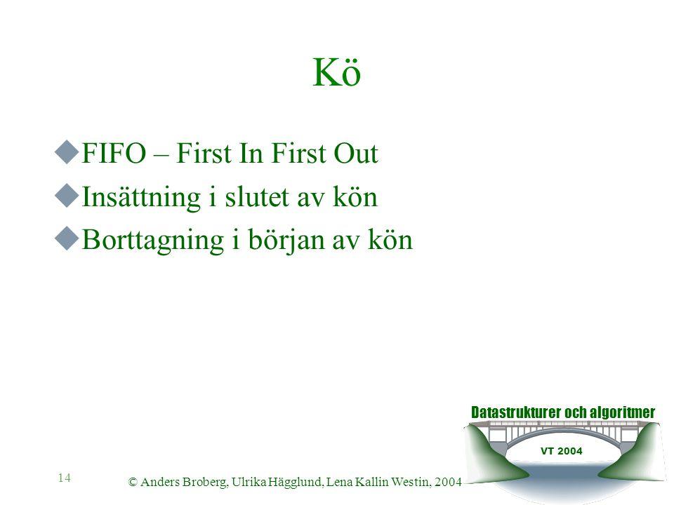 Datastrukturer och algoritmer VT 2004 © Anders Broberg, Ulrika Hägglund, Lena Kallin Westin, 2004 14 Kö  FIFO – First In First Out  Insättning i slu