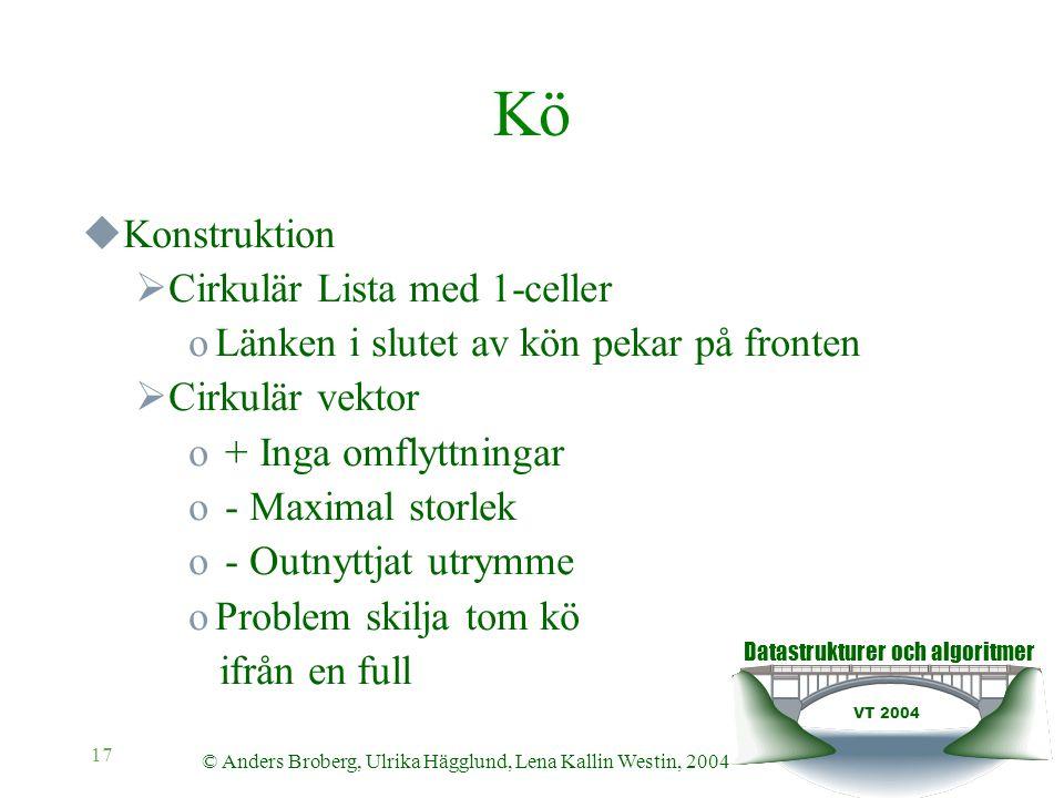 Datastrukturer och algoritmer VT 2004 © Anders Broberg, Ulrika Hägglund, Lena Kallin Westin, 2004 17 Kö  Konstruktion  Cirkulär Lista med 1-celler o