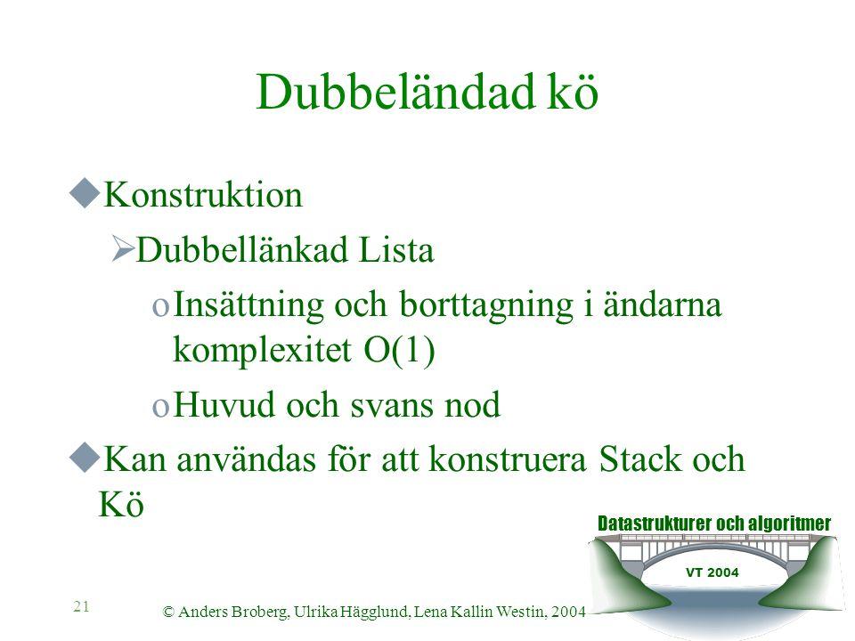 Datastrukturer och algoritmer VT 2004 © Anders Broberg, Ulrika Hägglund, Lena Kallin Westin, 2004 21 Dubbeländad kö  Konstruktion  Dubbellänkad List