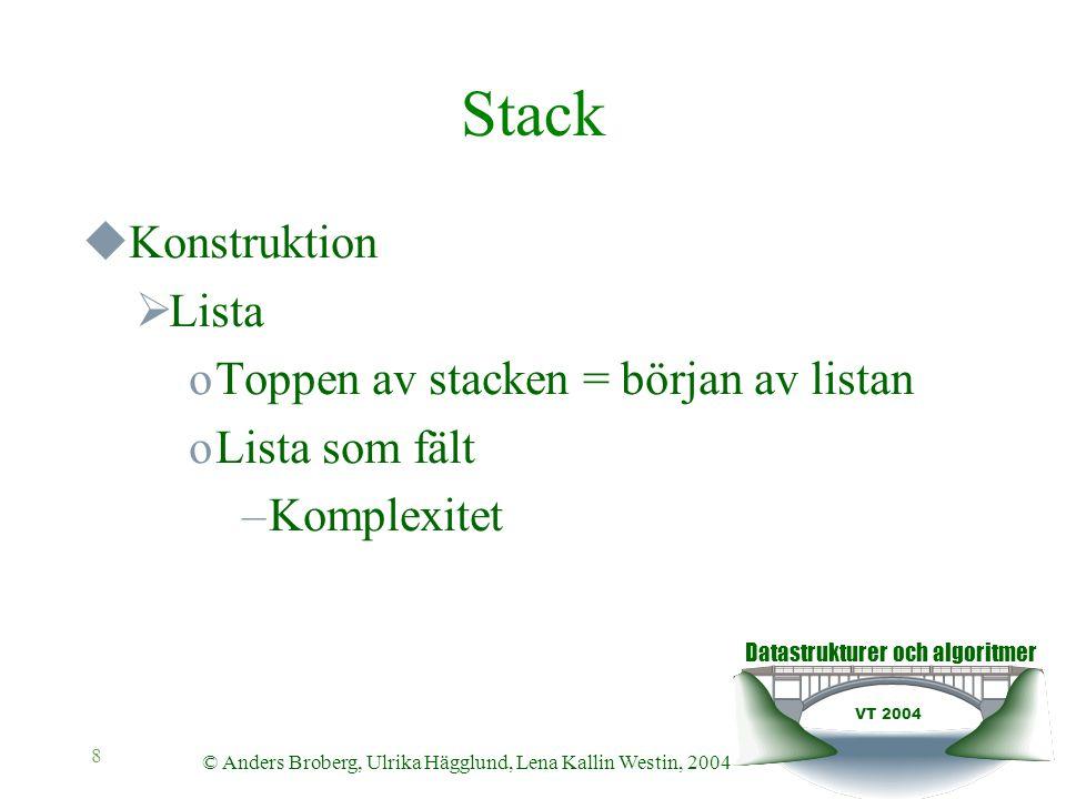 Datastrukturer och algoritmer VT 2004 © Anders Broberg, Ulrika Hägglund, Lena Kallin Westin, 2004 19 Dubbeländad kö  Tillåter insättning och borttagning i båda ändarna (Deque)  insertFirst(e): Sätter in e i början av deque In: Object  insertLast(e): Sätter in e i slutet av deque In: Object