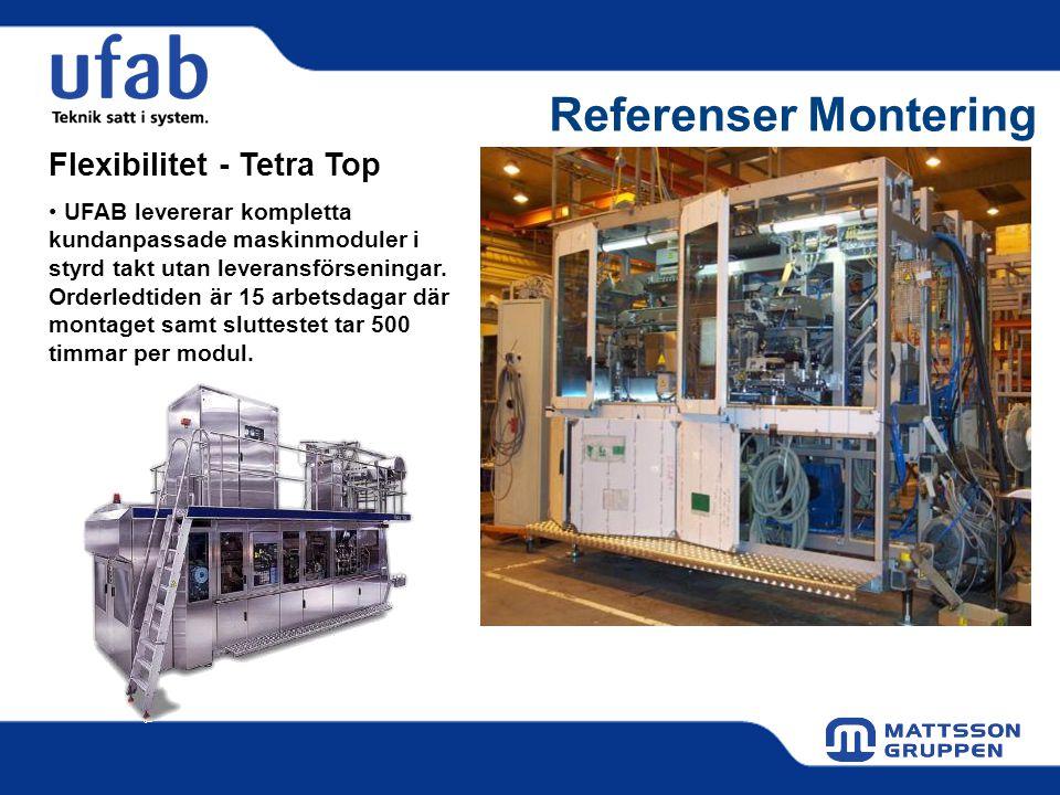 Referenser Montering Flexibilitet - Tetra Top • UFAB levererar kompletta kundanpassade maskinmoduler i styrd takt utan leveransförseningar. Orderledti