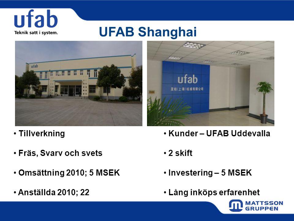 UFAB Shanghai • Tillverkning • Fräs, Svarv och svets • Omsättning 2010; 5 MSEK • Anställda 2010; 22 • Kunder – UFAB Uddevalla • 2 skift • Investering