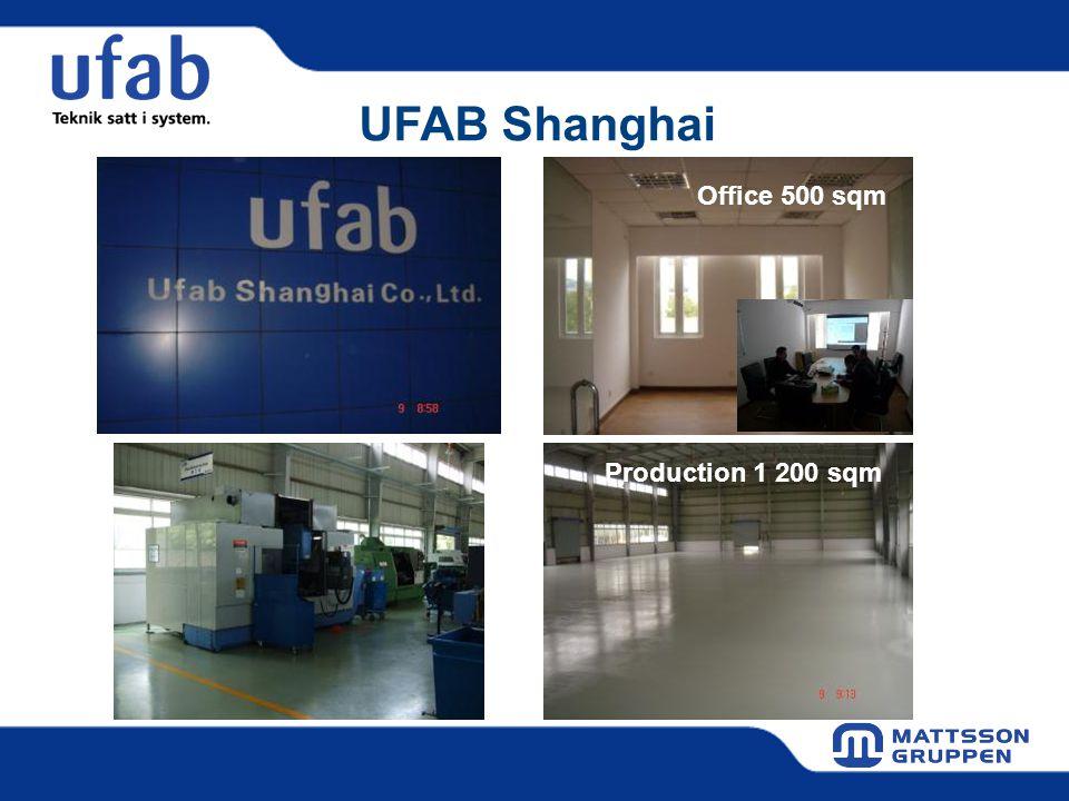 UFAB Shanghai Production 1 200 sqm Office 500 sqm