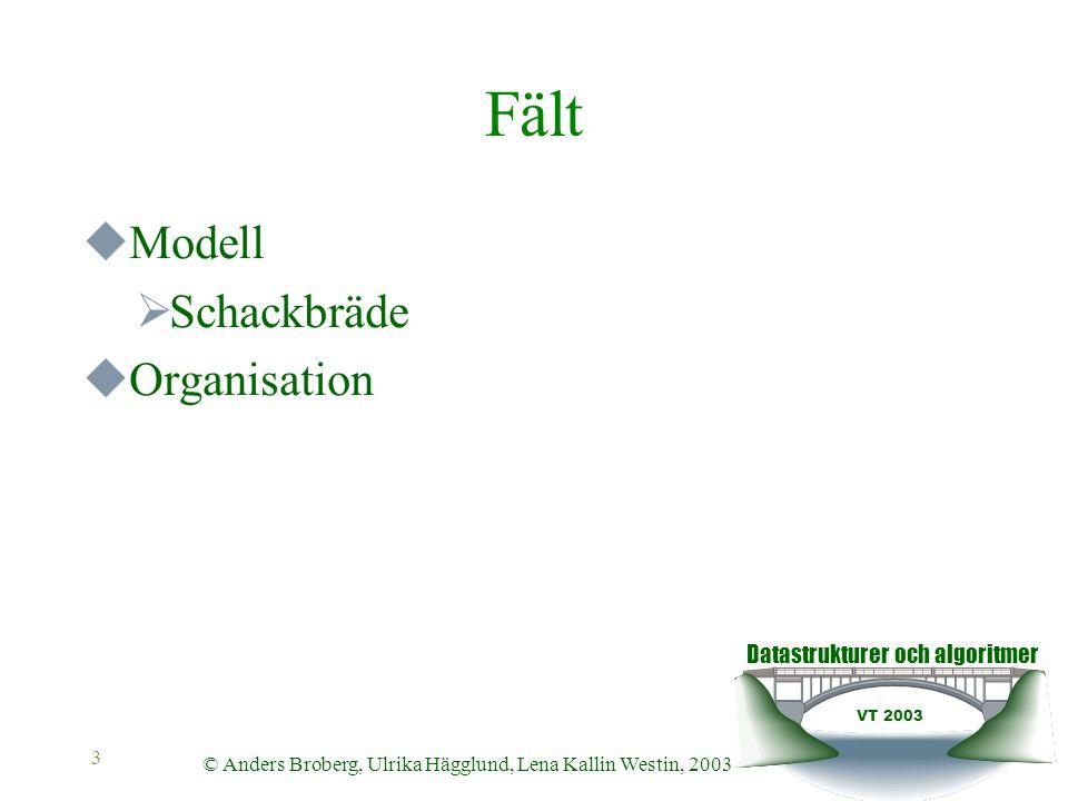 Datastrukturer och algoritmer VT 2003 © Anders Broberg, Ulrika Hägglund, Lena Kallin Westin, 2003 3 Fält  Modell  Schackbräde  Organisation