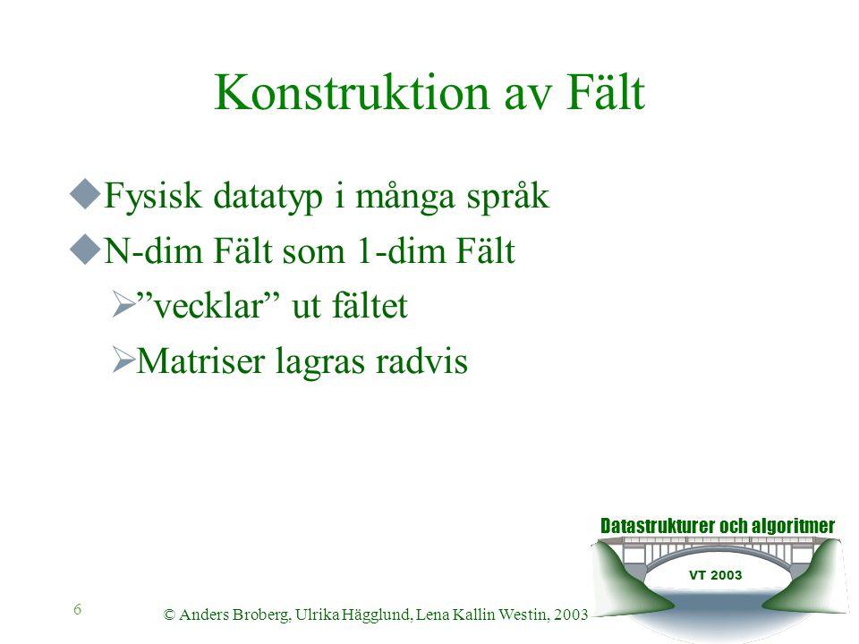 Datastrukturer och algoritmer VT 2003 © Anders Broberg, Ulrika Hägglund, Lena Kallin Westin, 2003 7 Fält som Lista  Vektorer kan konstrueras som Lista  Inte så effektiv  Matris kan konstrueras som Lista av listor