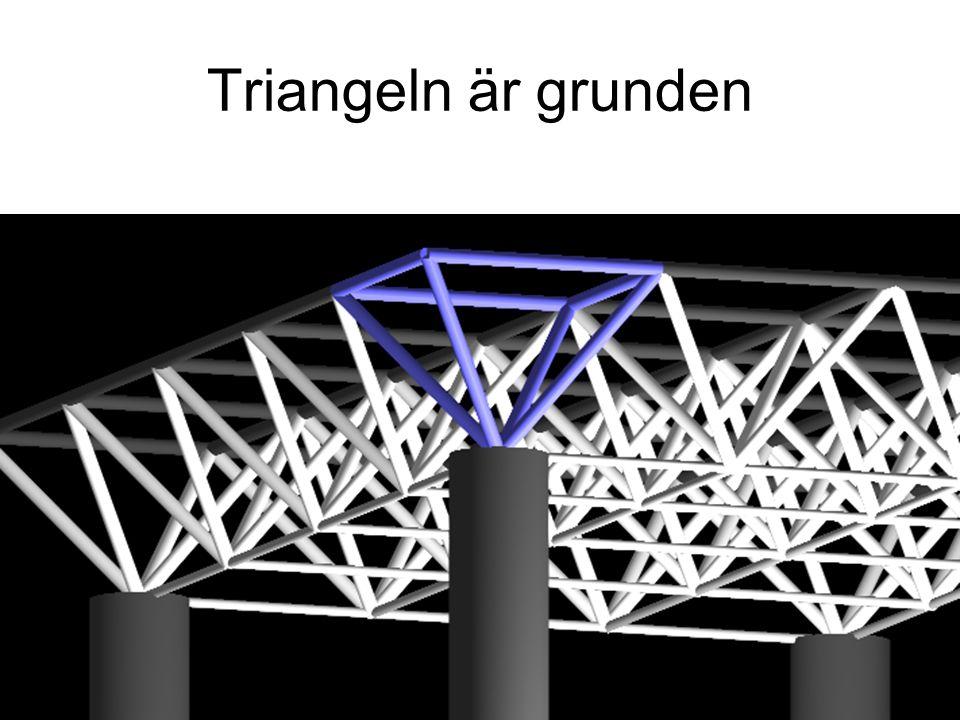 Koppla samman stänger •Fackverk: –konstruktionssystem bestående av stänger som kopplas samman så att ett stabilt bärverk erhålls.
