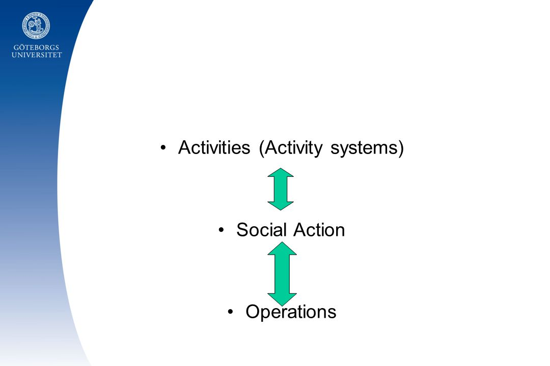 •Activities (Activity systems) •Social Action •Operations