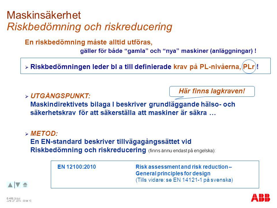 © ABB Group June 27, 2014 | Slide 13 Maskinsäkerhet Riskbedömning och riskreducering En riskbedömning måste alltid utföras, gäller för både gamla och nya maskiner (anläggningar) .