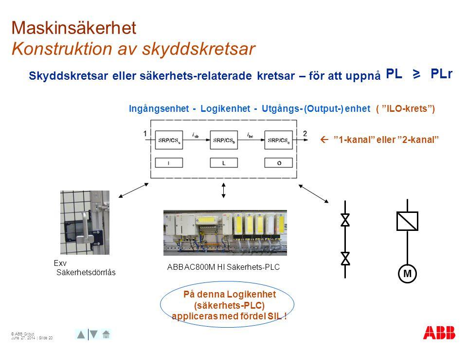 © ABB Group June 27, 2014 | Slide 20 Maskinsäkerhet Konstruktion av skyddskretsar Skyddskretsar eller säkerhets-relaterade kretsar – för att uppnå Ingångsenhet - Logikenhet - Utgångs- (Output-) enhet ( ILO-krets )  1-kanal eller 2-kanal ABB AC800M HI Säkerhets-PLC På denna Logikenhet (säkerhets-PLC) appliceras med fördel SIL .