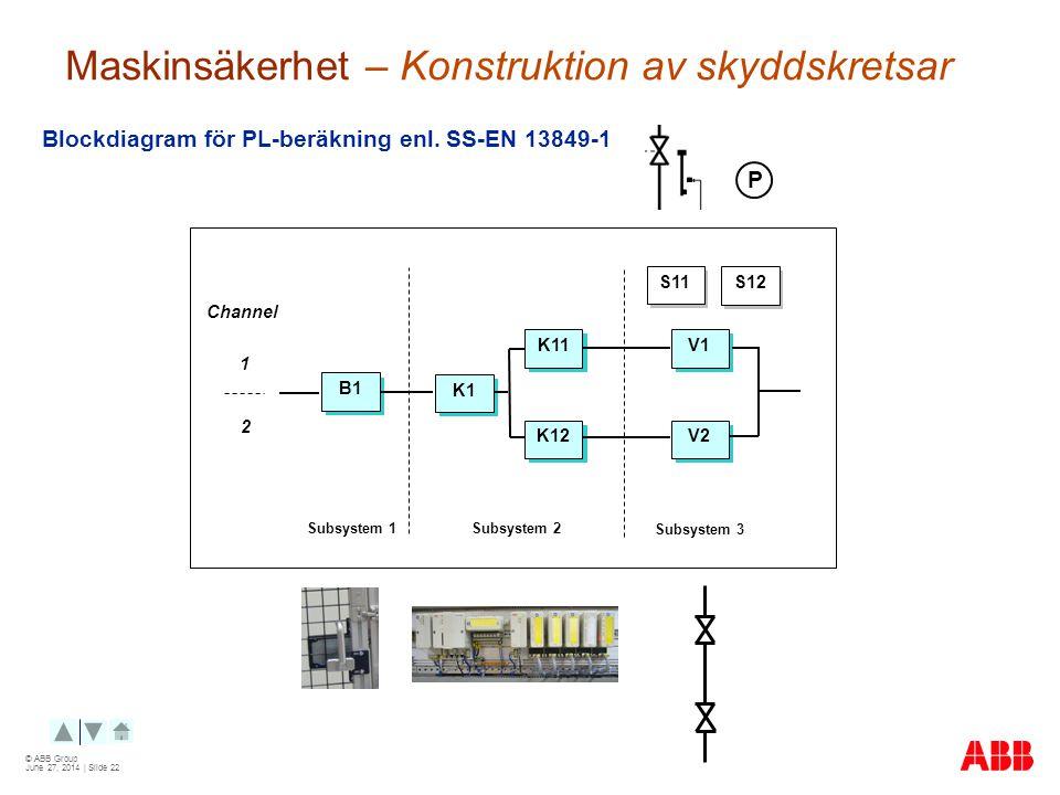 © ABB Group June 27, 2014 | Slide 22 Maskinsäkerhet – Konstruktion av skyddskretsar Blockdiagram för PL-beräkning enl.