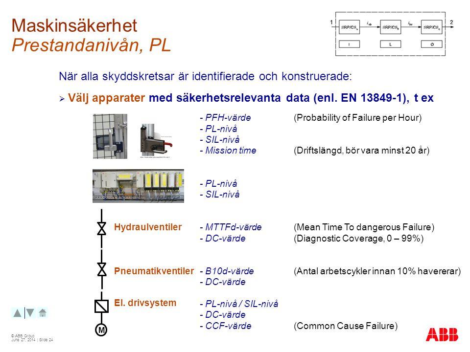 © ABB Group June 27, 2014 | Slide 24 Maskinsäkerhet Prestandanivån, PL När alla skyddskretsar är identifierade och konstruerade:  Välj apparater med säkerhetsrelevanta data (enl.
