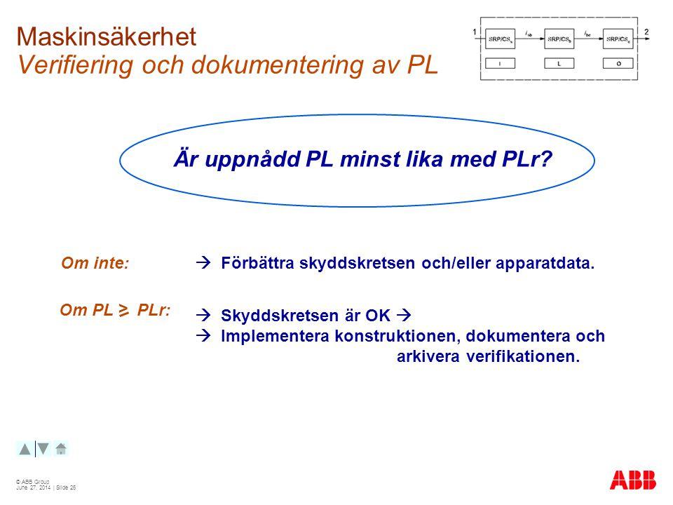 © ABB Group June 27, 2014 | Slide 26 Maskinsäkerhet Verifiering och dokumentering av PL Är uppnådd PL minst lika med PLr.
