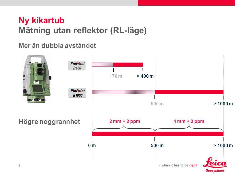 6 Ny kikartub Mätning utan reflektor (RL-läge) Mer än dubbla avståndet Högre noggrannhet 500 m> 1000 m 170 m> 400 m 500 m> 1000 m 2 mm + 2 ppm4 mm + 2 ppm 0 m