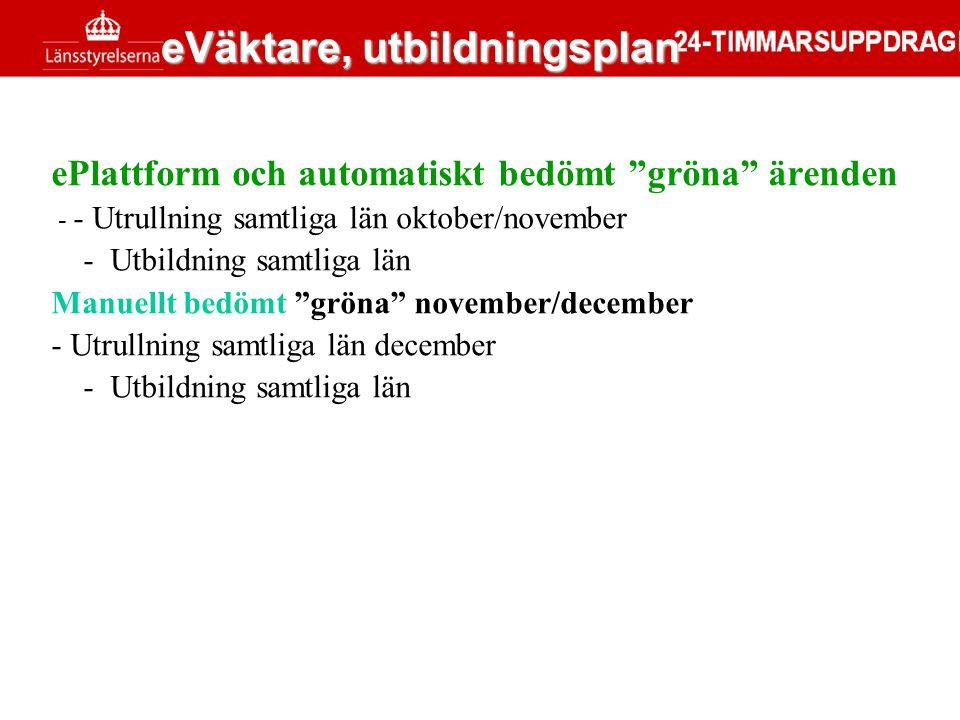"""ePlattform och automatiskt bedömt """"gröna"""" ärenden - - Utrullning samtliga län oktober/november - Utbildning samtliga län Manuellt bedömt """"gröna"""" novem"""