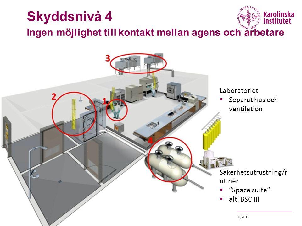 Skyddsnivå 4 Ingen möjlighet till kontakt mellan agens och arbetare November 26, 2012Name Surname Laboratoriet  Separat hus och ventilation Säkerhets