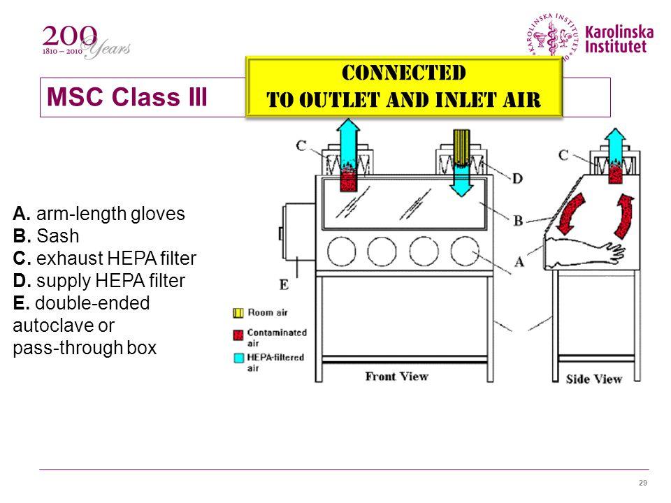 29 MSC Class III A.arm-length gloves B. Sash C. exhaust HEPA filter D.