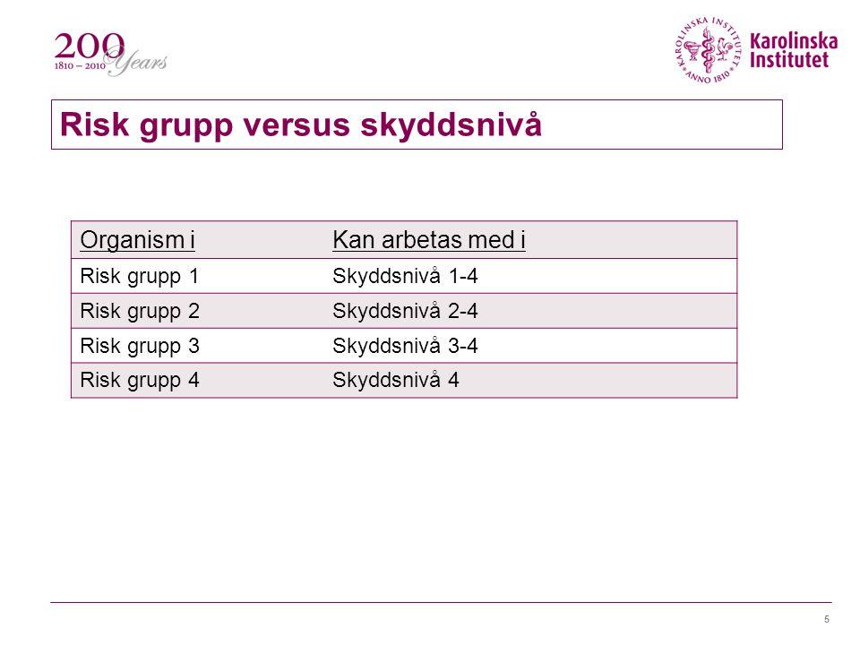 5 Risk grupp versus skyddsnivå Organism iKan arbetas med i Risk grupp 1Skyddsnivå 1-4 Risk grupp 2Skyddsnivå 2-4 Risk grupp 3Skyddsnivå 3-4 Risk grupp 4Skyddsnivå 4